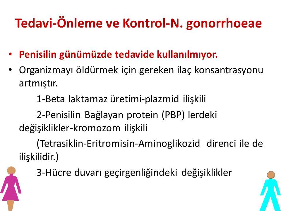 Tedavi-Önleme ve Kontrol-N.gonorrhoeae Penisilin günümüzde tedavide kullanılmıyor.