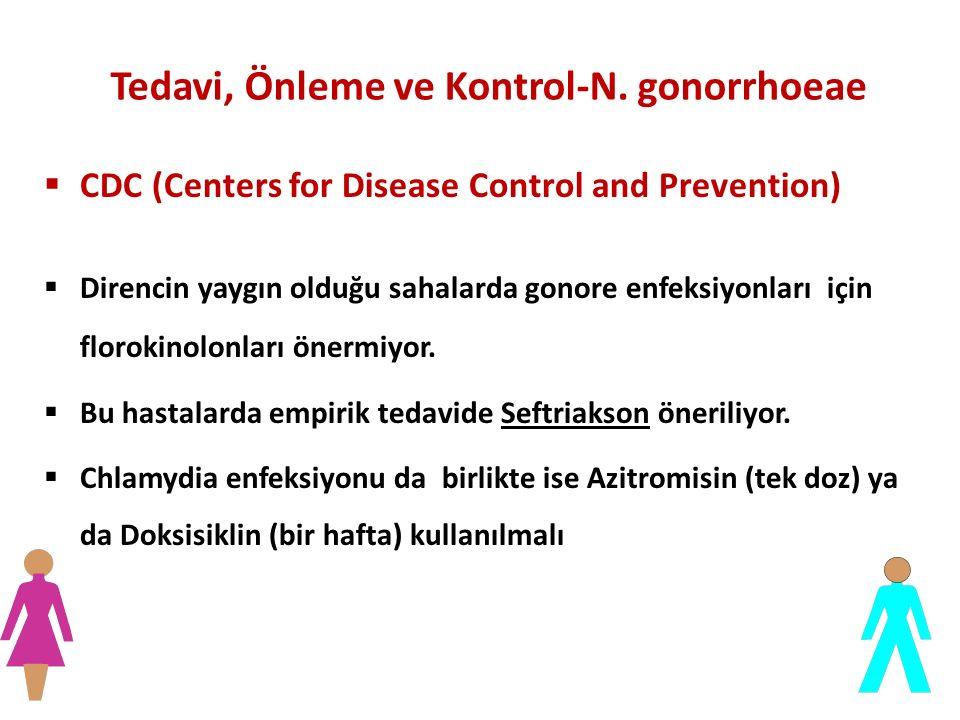 Tedavi, Önleme ve Kontrol-N. gonorrhoeae  CDC (Centers for Disease Control and Prevention)  Direncin yaygın olduğu sahalarda gonore enfeksiyonları i