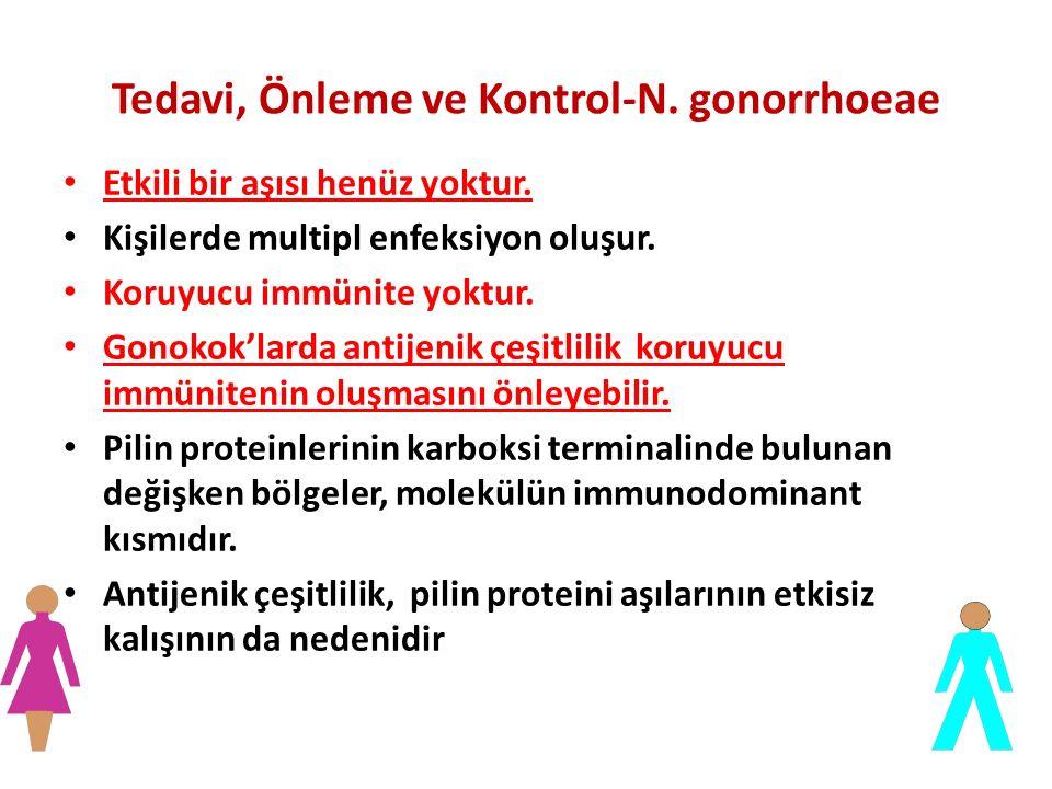 Tedavi, Önleme ve Kontrol-N. gonorrhoeae Etkili bir aşısı henüz yoktur. Kişilerde multipl enfeksiyon oluşur. Koruyucu immünite yoktur. Gonokok'larda a