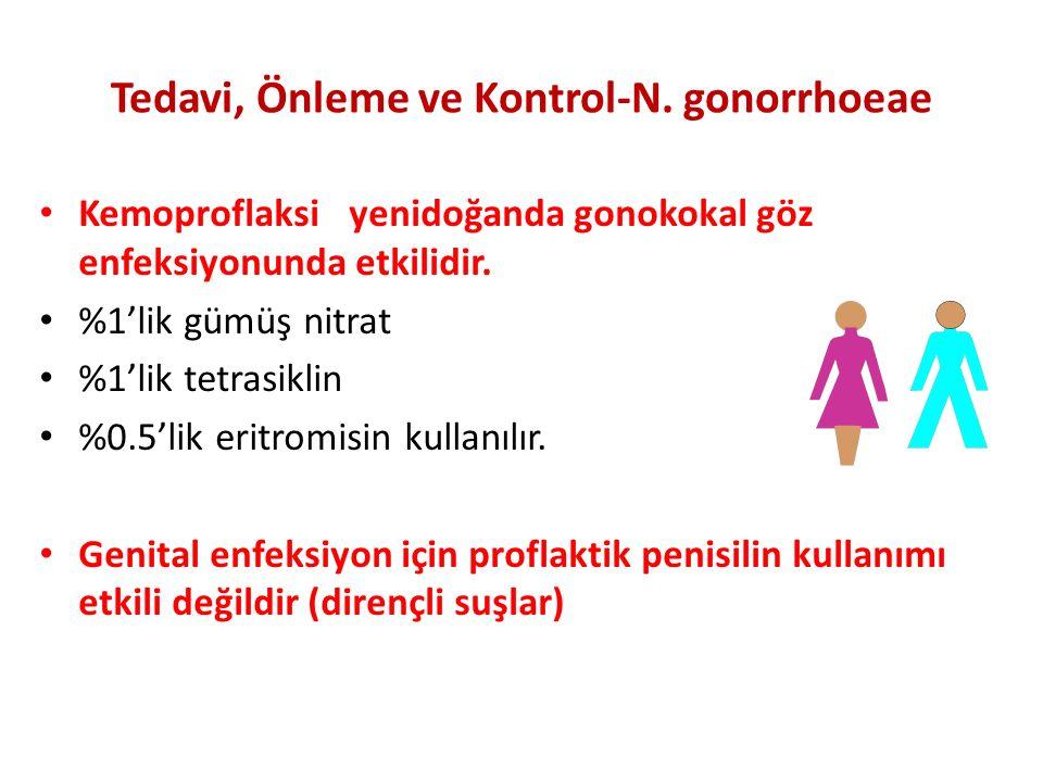 Tedavi, Önleme ve Kontrol-N. gonorrhoeae Kemoproflaksi yenidoğanda gonokokal göz enfeksiyonunda etkilidir. %1'lik gümüş nitrat %1'lik tetrasiklin %0.5