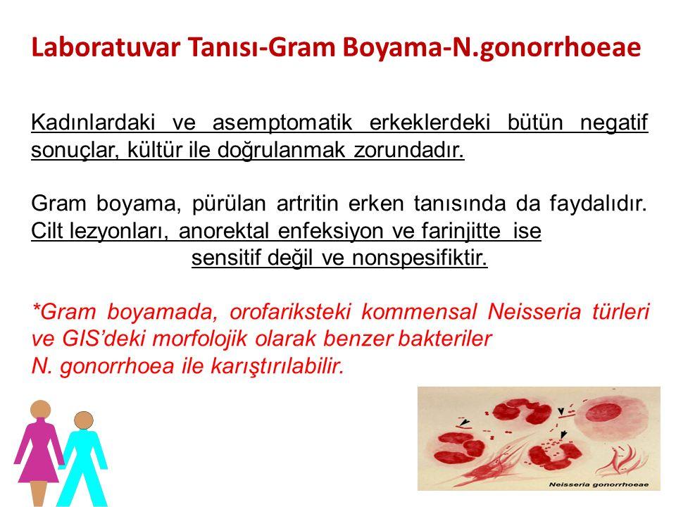 Laboratuvar Tanısı-Gram Boyama-N.gonorrhoeae Kadınlardaki ve asemptomatik erkeklerdeki bütün negatif sonuçlar, kültür ile doğrulanmak zorundadır.
