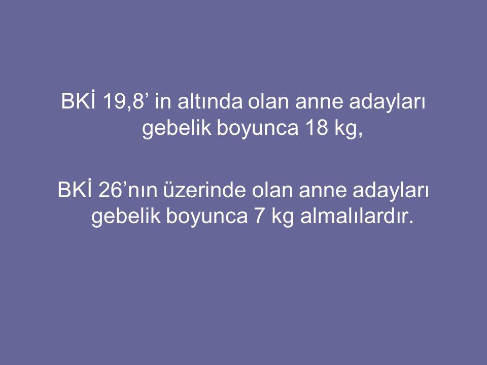 BKİ 19,8' in altında olan anne adayları gebelik boyunca 18 kg, BKİ 26'nın üzerinde olan anne adayları gebelik boyunca 7 kg almalılardır.
