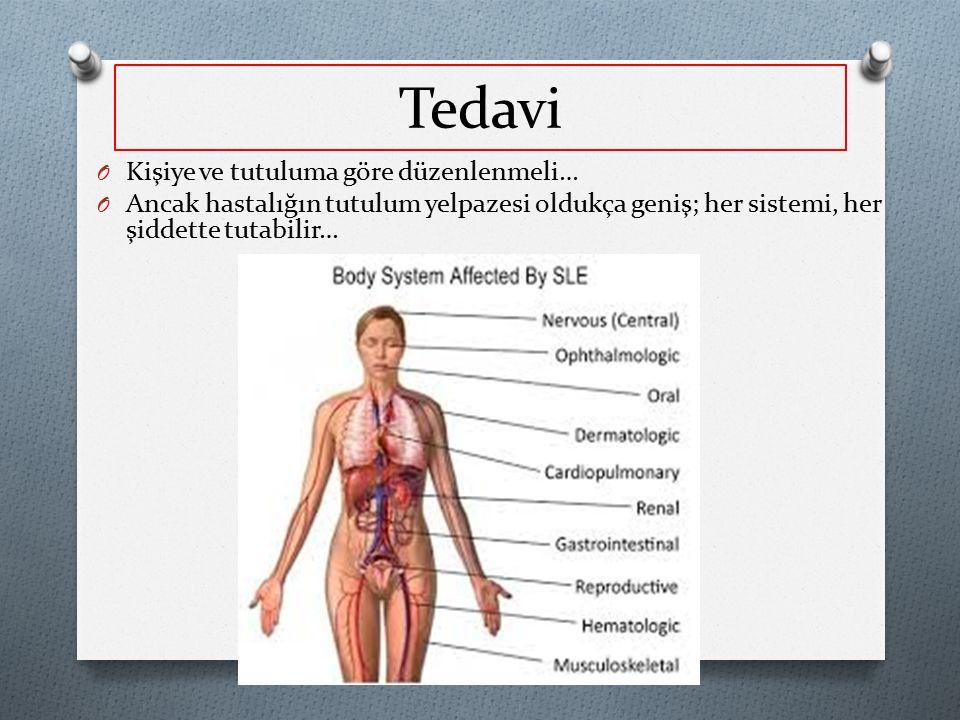 O Kişiye ve tutuluma göre düzenlenmeli… O Ancak hastalığın tutulum yelpazesi oldukça geniş; her sistemi, her şiddette tutabilir… Tedavi