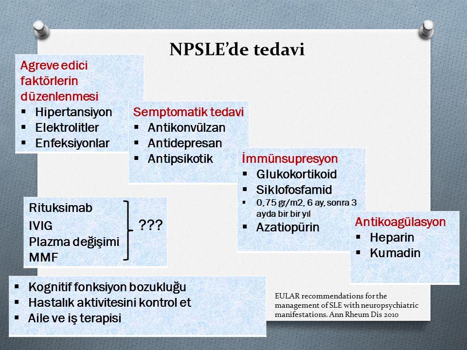 NPSLE'de tedavi Agreve edici faktörlerin düzenlenmesi  Hipertansiyon  Elektrolitler  Enfeksiyonlar Semptomatik tedavi  Antikonvülzan  Antidepresan  Antipsikotik İmmünsupresyon  Glukokortikoid  Siklofosfamid  0,75 gr/m2, 6 ay, sonra 3 ayda bir bir yıl  Azatiopürin Antikoagülasyon  Heparin  Kumadin Rituksimab IVIG ??.