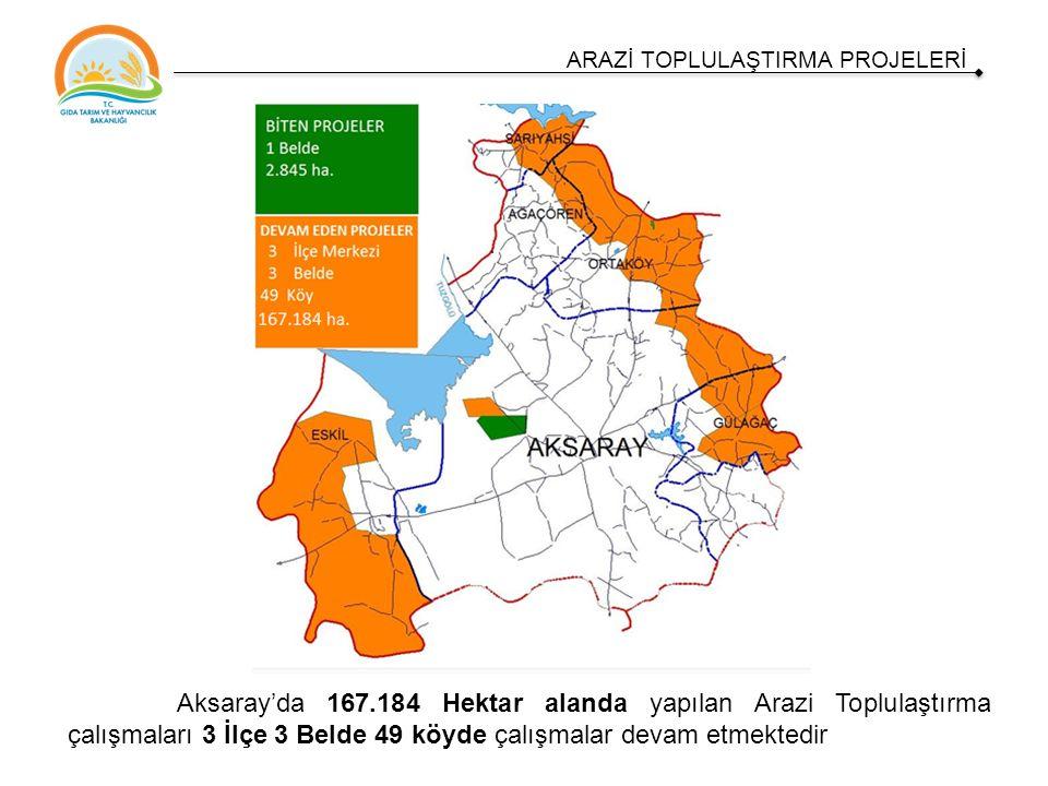 ARAZİ TOPLULAŞTIRMA PROJELERİ Aksaray'da 167.184 Hektar alanda yapılan Arazi Toplulaştırma çalışmaları 3 İlçe 3 Belde 49 köyde çalışmalar devam etmektedir