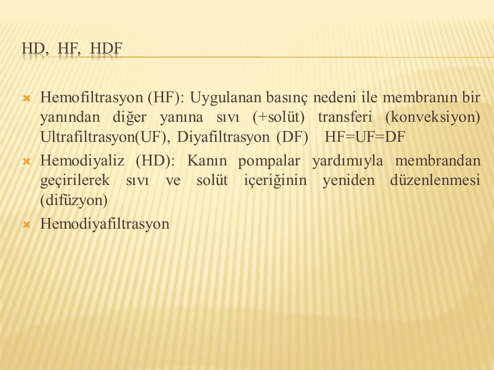  Hemofiltrasyon (HF): Uygulanan basınç nedeni ile membranın bir yanından diğer yanına sıvı (+solüt) transferi (konveksiyon) Ultrafiltrasyon(UF), Diya