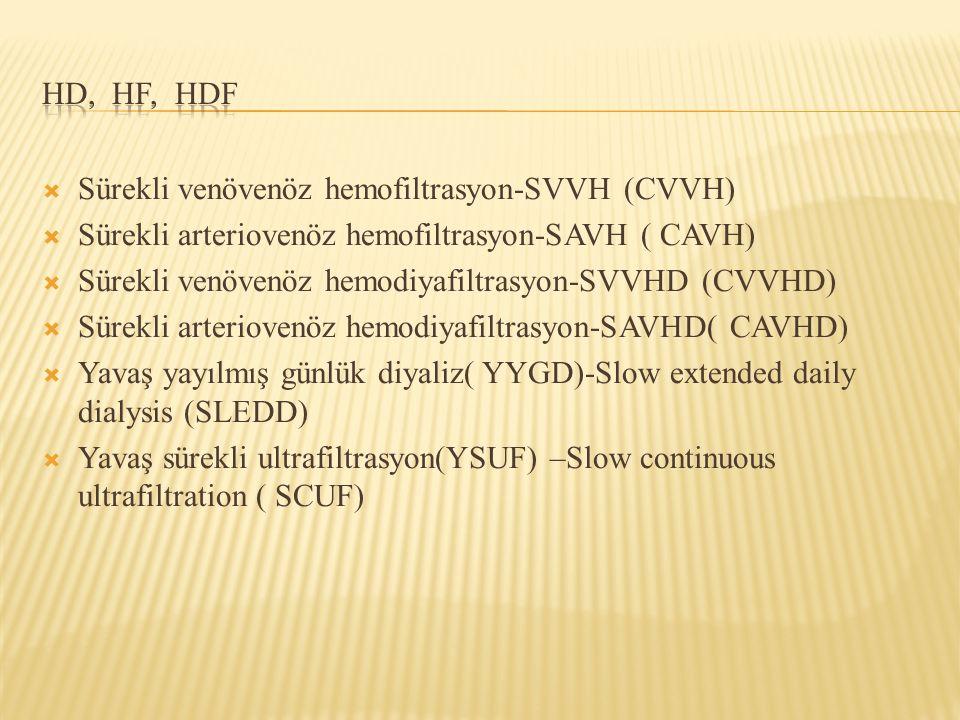  Sürekli venövenöz hemofiltrasyon-SVVH (CVVH)  Sürekli arteriovenöz hemofiltrasyon-SAVH ( CAVH)  Sürekli venövenöz hemodiyafiltrasyon-SVVHD (CVVHD)