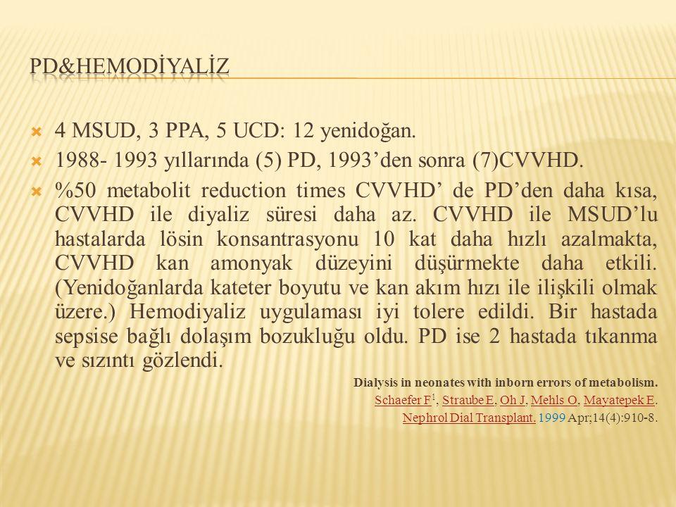  4 MSUD, 3 PPA, 5 UCD: 12 yenidoğan.  1988- 1993 yıllarında (5) PD, 1993'den sonra (7)CVVHD.  %50 metabolit reduction times CVVHD' de PD'den daha k