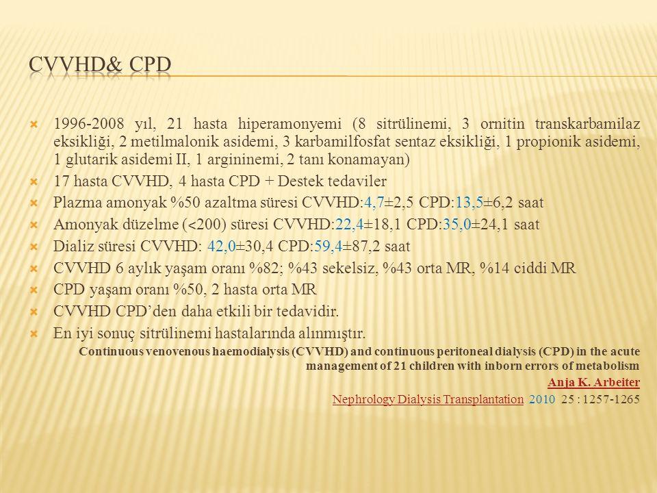  1996-2008 yıl, 21 hasta hiperamonyemi (8 sitrülinemi, 3 ornitin transkarbamilaz eksikliği, 2 metilmalonik asidemi, 3 karbamilfosfat sentaz eksikliği