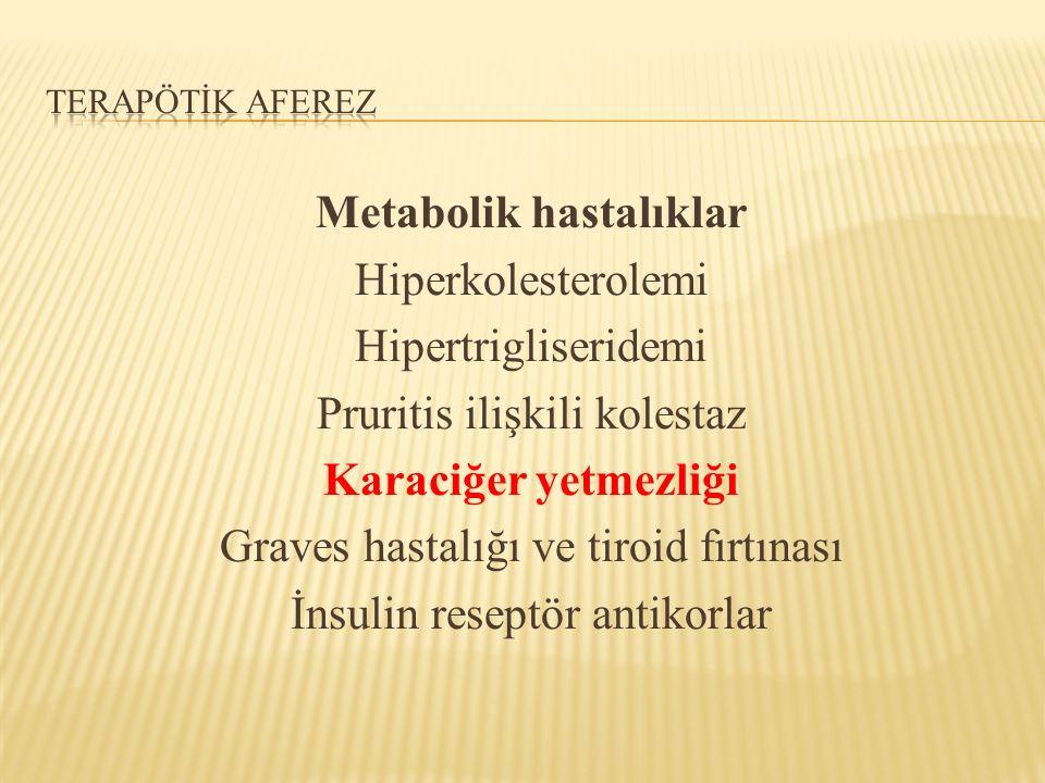 Metabolik hastalıklar Hiperkolesterolemi Hipertrigliseridemi Pruritis ilişkili kolestaz Karaciğer yetmezliği Graves hastalığı ve tiroid fırtınası İnsu