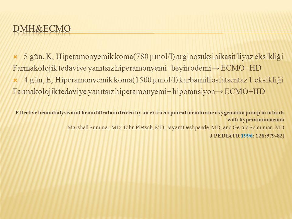  5 gün, K, Hiperamonyemik koma(780 µmol/l) arginosuksinikasit liyaz eksikliği Farmakolojik tedaviye yanıtsız hiperamonyemi+beyin ödemi→ ECMO+HD  4 g