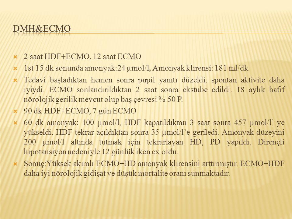  2 saat HDF+ECMO, 12 saat ECMO  1st 15 dk sonunda amonyak:24 µmol/l, Amonyak klırensi: 181 ml/dk  Tedavi başladıktan hemen sonra pupil yanıtı düzel