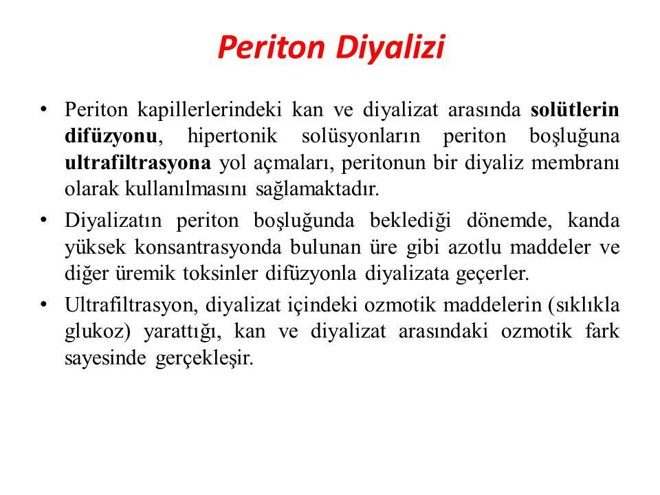 Periton kapillerlerindeki kan ve diyalizat arasında solütlerin difüzyonu, hipertonik solüsyonların periton boşluğuna ultrafiltrasyona yol açmaları, peritonun bir diyaliz membranı olarak kullanılmasını sağlamaktadır.