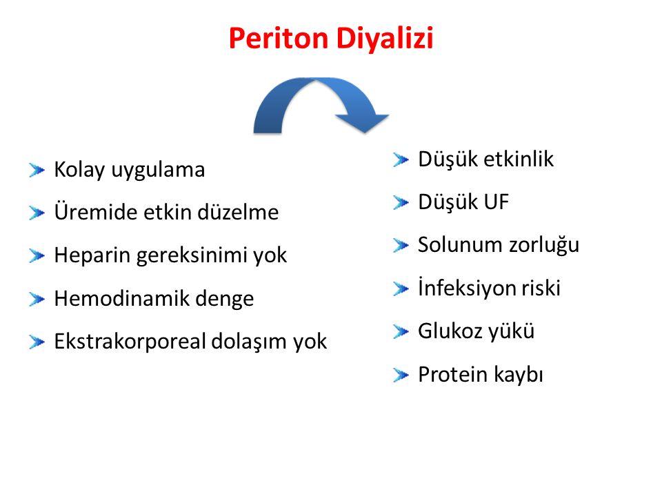 Kolay uygulama Üremide etkin düzelme Heparin gereksinimi yok Hemodinamik denge Ekstrakorporeal dolaşım yok Düşük etkinlik Düşük UF Solunum zorluğu İnfeksiyon riski Glukoz yükü Protein kaybı Periton Diyalizi