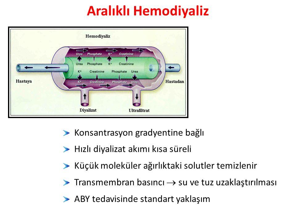 Konsantrasyon gradyentine bağlı Hızlı diyalizat akımı kısa süreli Küçük moleküler ağırlıktaki solutler temizlenir Transmembran basıncı  su ve tuz uzaklaştırılması ABY tedavisinde standart yaklaşım Aralıklı Hemodiyaliz