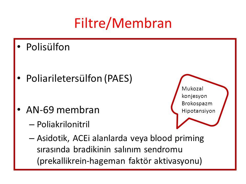 Filtre/Membran Polisülfon Poliariletersülfon (PAES) AN-69 membran – Poliakrilonitril – Asidotik, ACEi alanlarda veya blood priming sırasında bradikinin salınım sendromu (prekallikrein-hageman faktör aktivasyonu) Mukozal konjesyon Brokospazm Hipotansiyon
