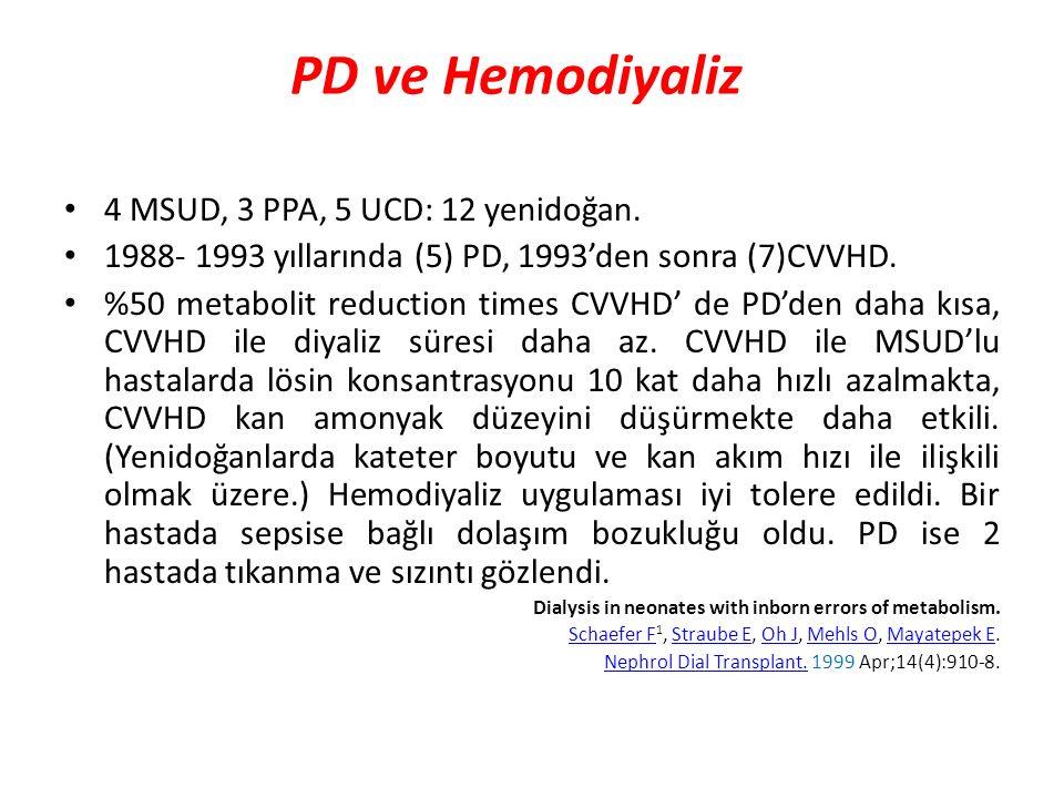 4 MSUD, 3 PPA, 5 UCD: 12 yenidoğan.1988- 1993 yıllarında (5) PD, 1993'den sonra (7)CVVHD.
