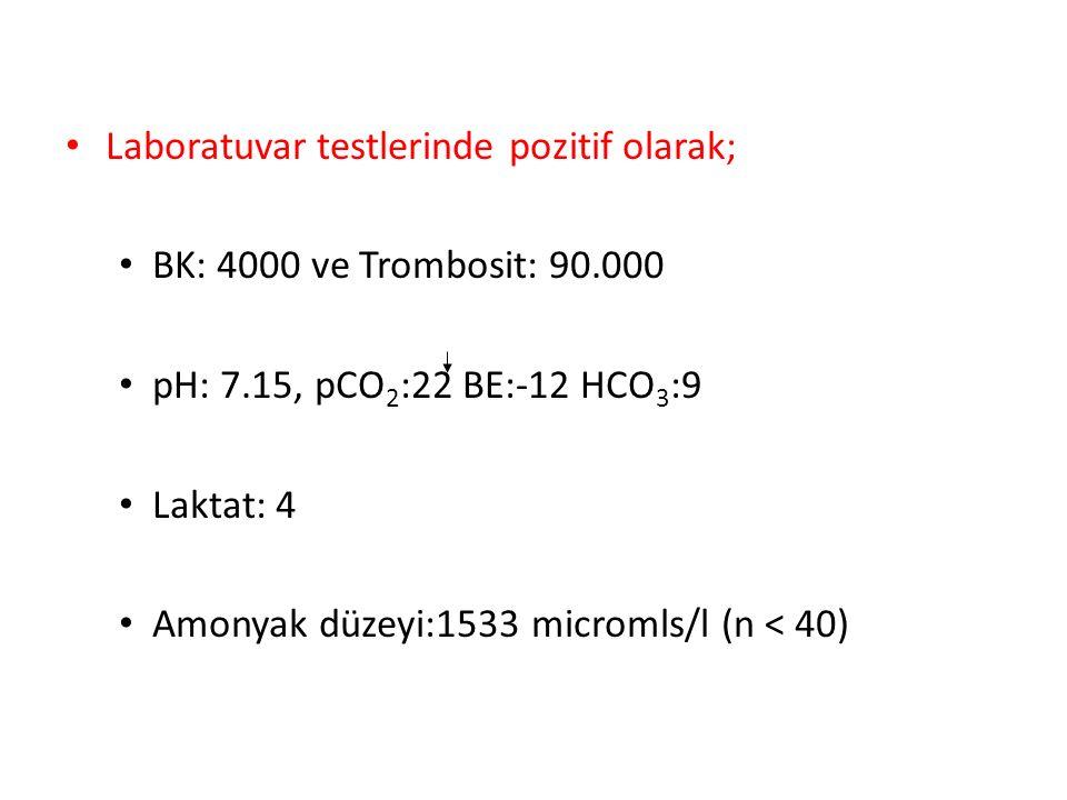 1996-2008 yıl, 21 hasta hiperamonyemi (8 sitrülinemi, 3 ornitin transkarbamilaz eksikliği, 2 metilmalonik asidemi, 3 karbamilfosfat sentaz eksikliği, 1 propionik asidemi, 1 glutarik asidemi II, 1 argininemi, 2 tanı konamayan) 17 hasta CVVHD, 4 hasta CPD + Destek tedaviler Plazma amonyak %50 azaltma süresi CVVHD:4,7±2,5 CPD:13,5±6,2 saat Amonyak düzelme ( ˂ 200) süresi CVVHD:22,4±18,1 CPD:35,0±24,1 saat Dializ süresi CVVHD: 42,0±30,4 CPD:59,4±87,2 saat CVVHD 6 aylık yaşam oranı %82; %43 sekelsiz, %43 orta MR, %14 ciddi MR CPD yaşam oranı %50, 2 hasta orta MR CVVHD CPD'den daha etkili bir tedavidir.