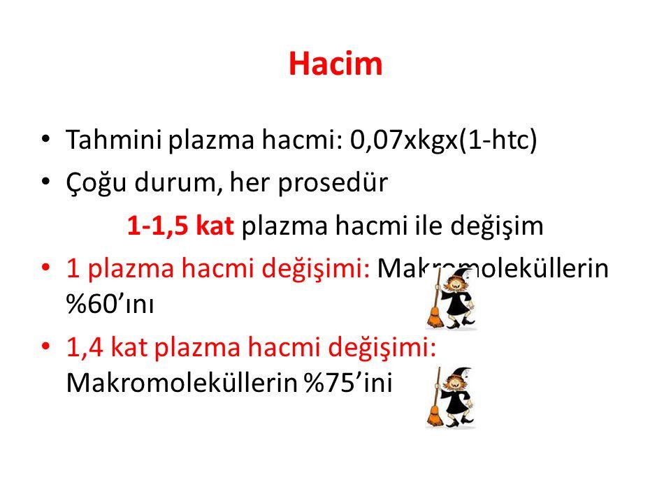 Hacim Tahmini plazma hacmi: 0,07xkgx(1-htc) Çoğu durum, her prosedür 1-1,5 kat plazma hacmi ile değişim 1 plazma hacmi değişimi: Makromoleküllerin %60'ını 1,4 kat plazma hacmi değişimi: Makromoleküllerin %75'ini