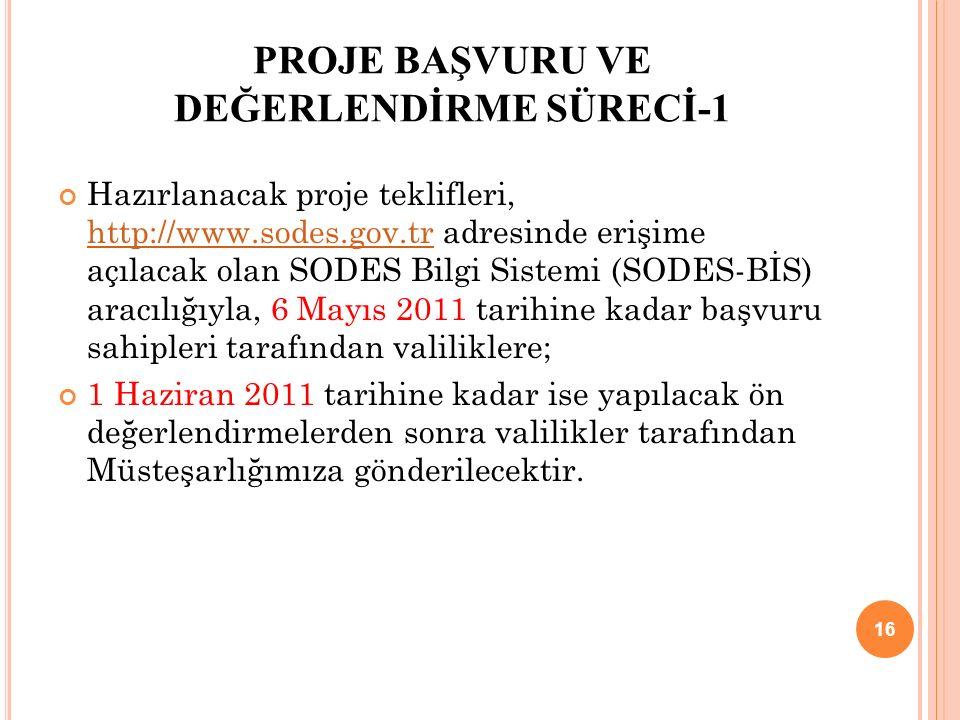 PROJE BAŞVURU VE DEĞERLENDİRME SÜRECİ-1 Hazırlanacak proje teklifleri, http://www.sodes.gov.tr adresinde erişime açılacak olan SODES Bilgi Sistemi (SODES-BİS) aracılığıyla, 6 Mayıs 2011 tarihine kadar başvuru sahipleri tarafından valiliklere; http://www.sodes.gov.tr 1 Haziran 2011 tarihine kadar ise yapılacak ön değerlendirmelerden sonra valilikler tarafından Müsteşarlığımıza gönderilecektir.