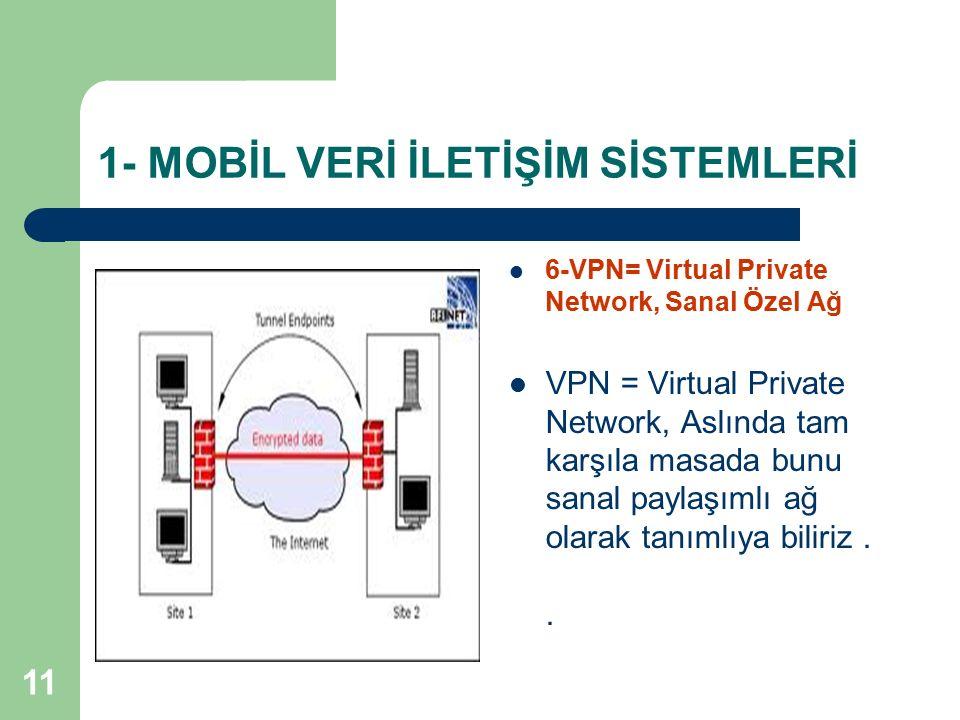 11 1- MOBİL VERİ İLETİŞİM SİSTEMLERİ 6-VPN= Virtual Private Network, Sanal Özel Ağ VPN = Virtual Private Network, Aslında tam karşıla masada bunu sana