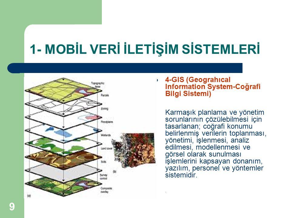 9 4-GIS (Geograhıcal Information System-Coğrafi Bilgi Sistemi) K armaşık planlama ve yönetim sorunlarının çözülebilmesi için tasarlanan; coğrafi konum