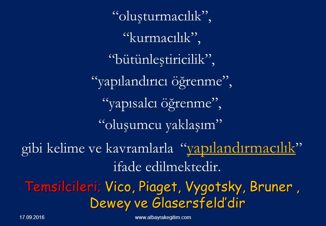 YAPILANDIRMACI ÖĞRENME KURAMI www.albayrakegitim.com 17.09.2016