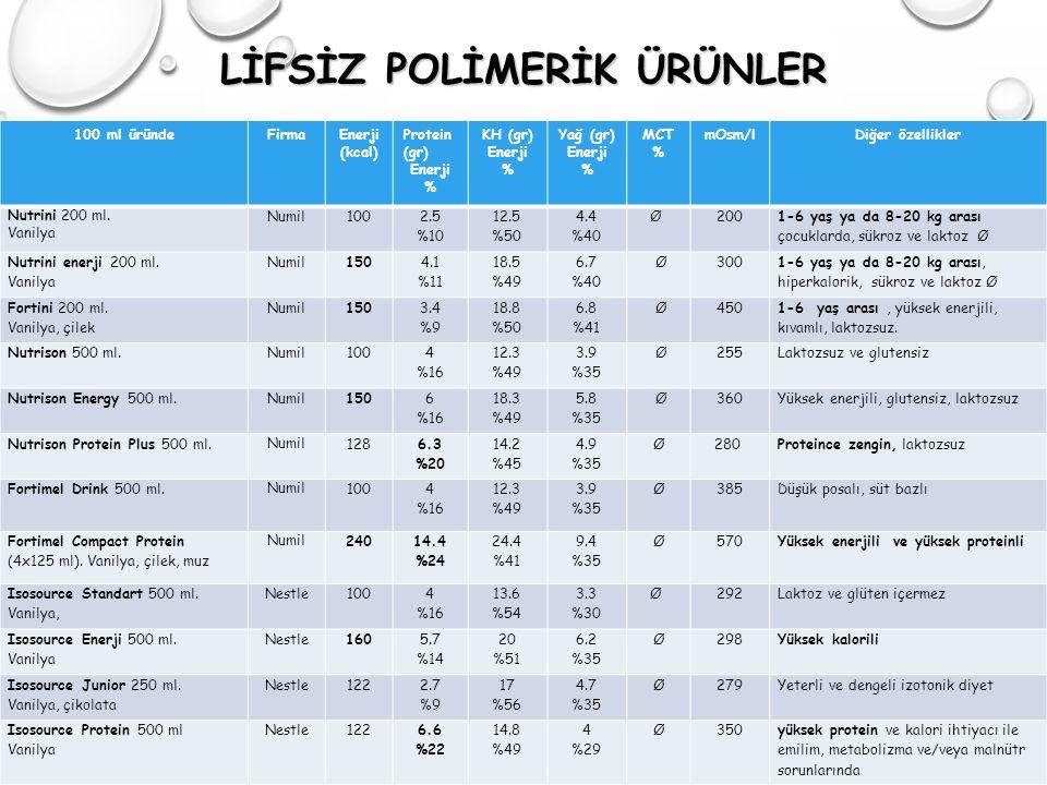 LİFSİZ POLİMERİK ÜRÜNLER 100 ml üründeFirmaEnerji (kcal) Protein (gr) Enerji % KH (gr) Enerji % Yağ (gr) Enerji % MCT % mOsm/lDiğer özellikler Nutrini