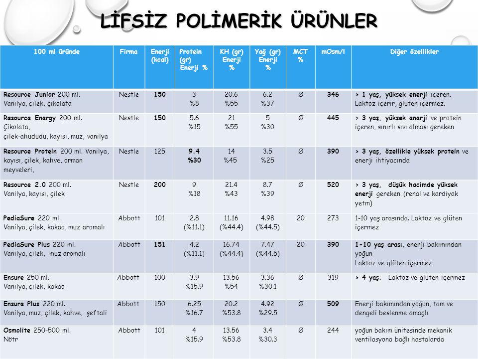LİFSİZ POLİMERİK ÜRÜNLER 100 ml üründeFirmaEnerji (kcal) Protein (gr) Enerji % KH (gr) Enerji % Yağ (gr) Enerji % MCT % mOsm/lDiğer özellikler Resourc