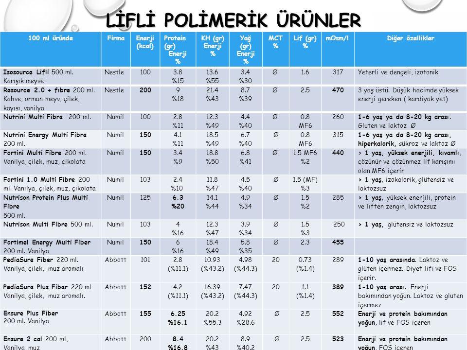 LİFLİ POLİMERİK ÜRÜNLER 100 ml üründeFirmaEnerji (kcal) Protein (gr) Enerji % KH (gr) Enerji % Yağ (gr) Enerji % MCT % Lif (gr) % mOsm/lDiğer özellikl