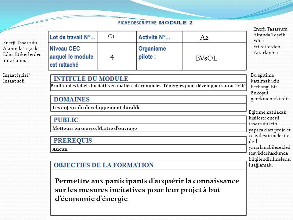 O1 A2 4 BVsOL Profiter des labels incitatifs en matière d'économies d'énergies pour développer son activité Les enjeux du développement durable Metteu