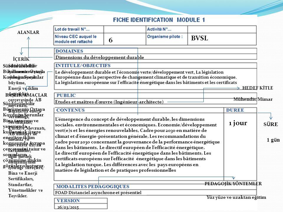  Tekniker düzeyinde on adet modülün ayrıntılı fişleri PROGRAMME ERASMUS+ / PARTENARIATS STRATEGIQUES P ROJET N ° / P ROJECT N ° : TEPEB № 2014-1-FR01-KA200-008666