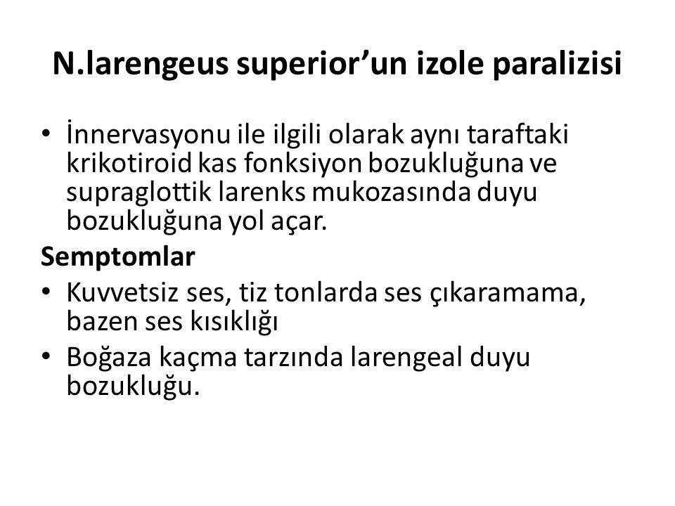 N.larengeus superior'un izole paralizisi İnnervasyonu ile ilgili olarak aynı taraftaki krikotiroid kas fonksiyon bozukluğuna ve supraglottik larenks mukozasında duyu bozukluğuna yol açar.