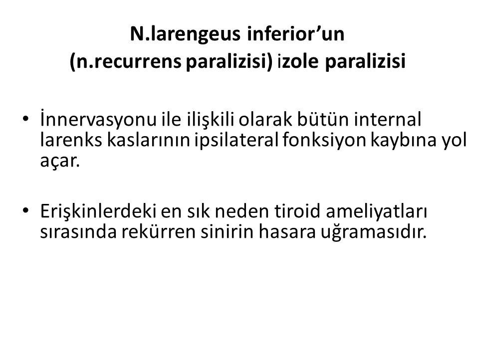 N.larengeus inferior'un (n.recurrens paralizisi) i zole paralizisi İnnervasyonu ile ilişkili olarak bütün internal larenks kaslarının ipsilateral fonksiyon kaybına yol açar.