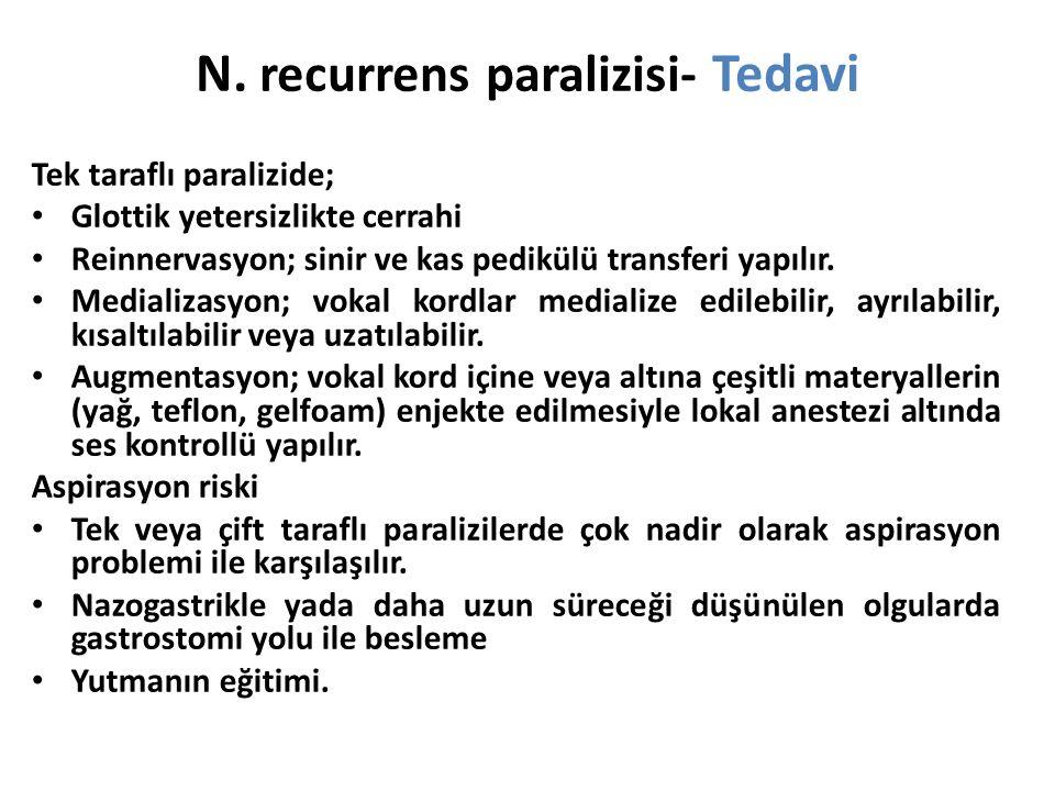 N. recurrens paralizisi- Tedavi Tek taraflı paralizide; Glottik yetersizlikte cerrahi Reinnervasyon; sinir ve kas pedikülü transferi yapılır. Medializ