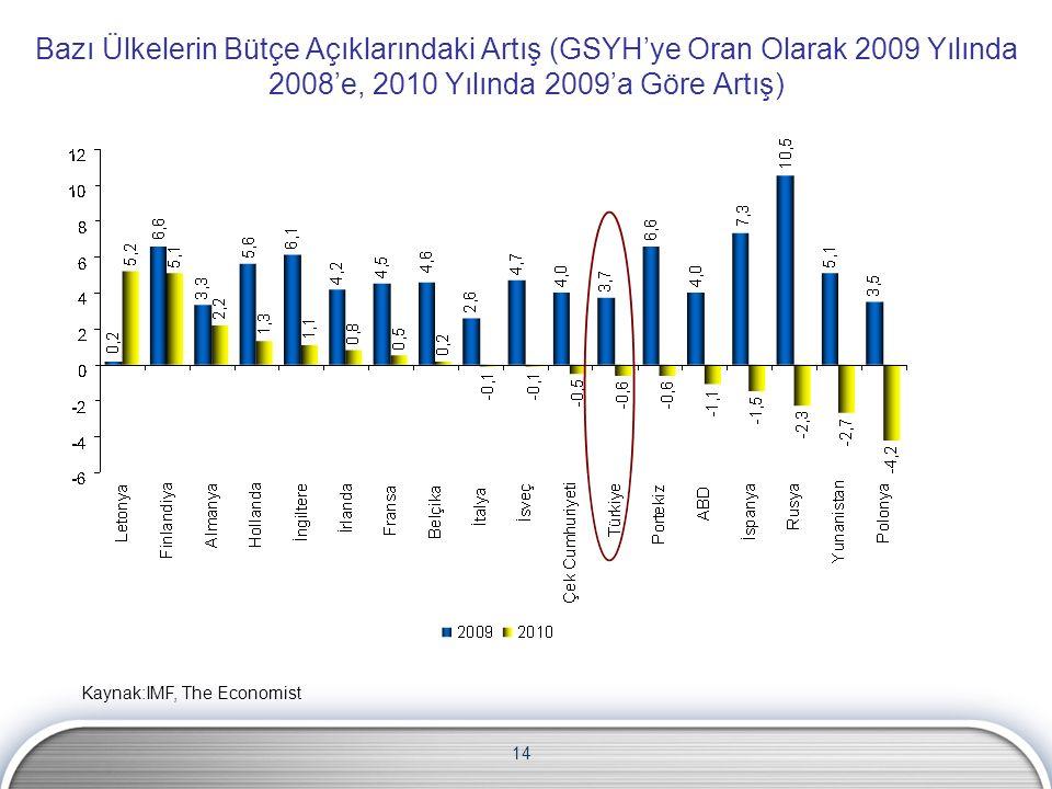 14 Bazı Ülkelerin Bütçe Açıklarındaki Artış (GSYH'ye Oran Olarak 2009 Yılında 2008'e, 2010 Yılında 2009'a Göre Artış) Kaynak:IMF, The Economist
