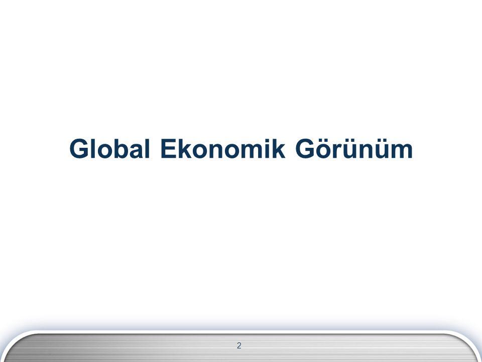 113 GSYH Büyüme Oranları (%) Kaynak: TÜİK
