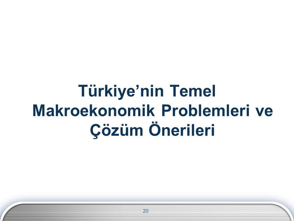 20 Türkiye'nin Temel Makroekonomik Problemleri ve Çözüm Önerileri
