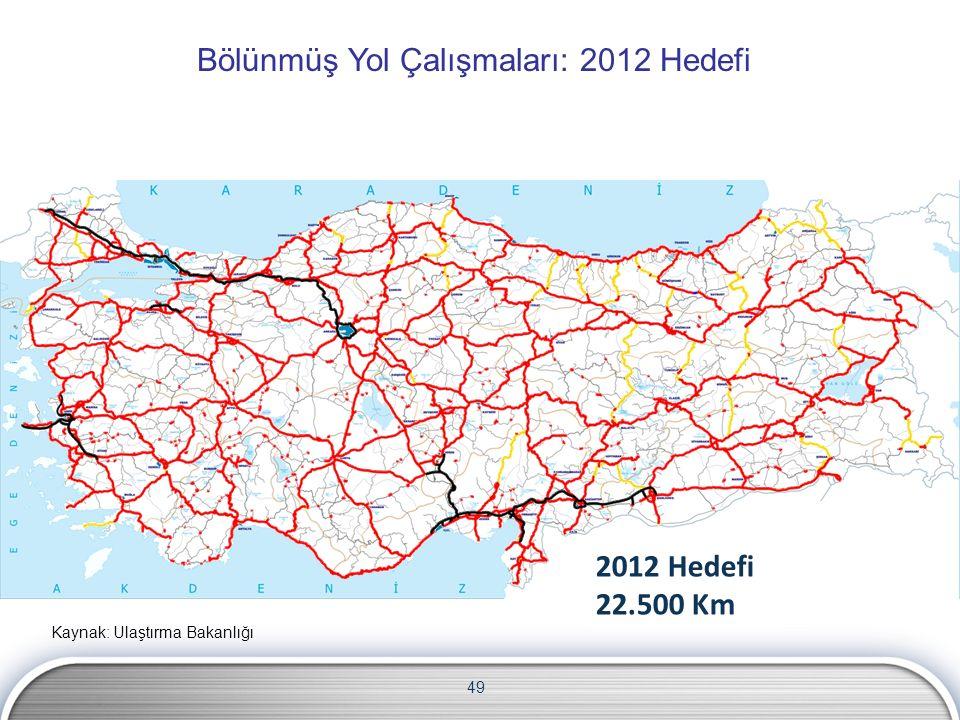 49 2002 Yılı Sonu 6.101 Km 01.12.2009 17.258 Km 2012 Hedefi 22.500 Km Bölünmüş Yol Çalışmaları: 2012 Hedefi Kaynak: Ulaştırma Bakanlığı