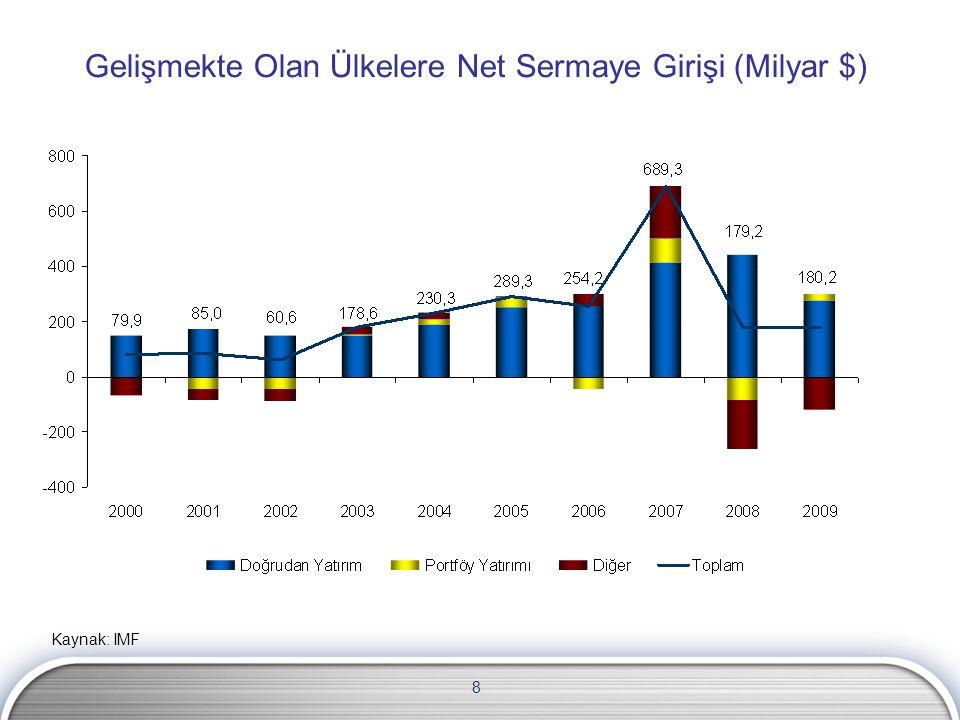 89 Türkiye'nin AB Tanımlı Genel Yönetim Borç Stoku/GSYH'nin Avrupa Birliği Üye Ülkeleri İçindeki Yeri (2002-2008) Kaynak: Eurostat