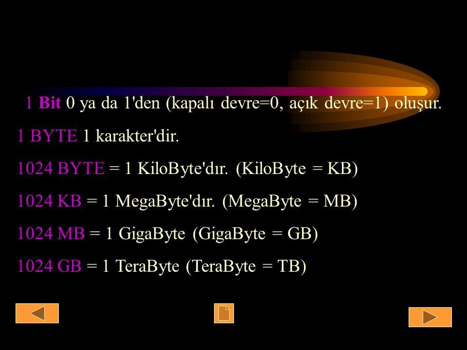 1 Bit 0 ya da 1'den (kapalı devre=0, açık devre=1) oluşur. 1 BYTE 1 karakter'dir. 1024 BYTE = 1 KiloByte'dır. (KiloByte = KB) 1024 KB = 1 MegaByte'dır