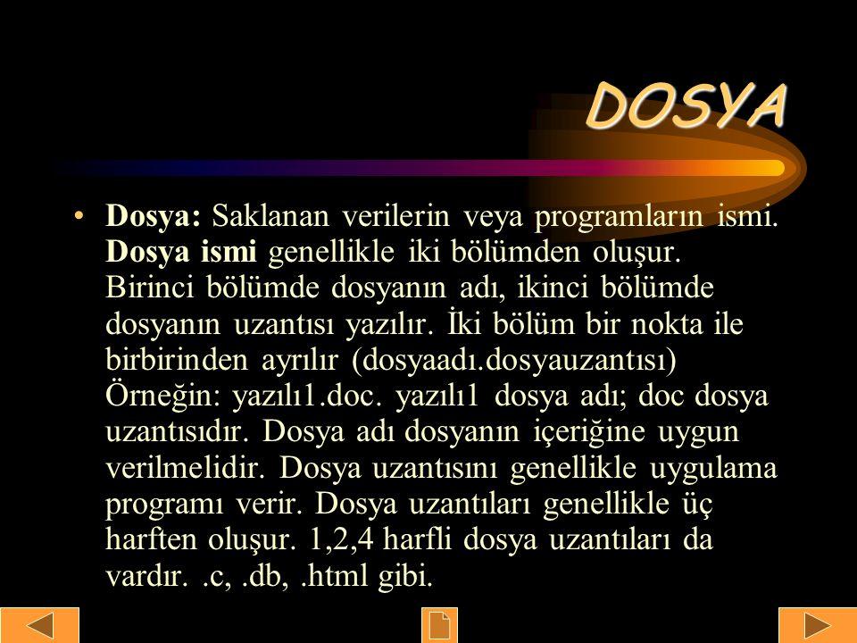 DOSYA Dosya: Saklanan verilerin veya programların ismi. Dosya ismi genellikle iki bölümden oluşur. Birinci bölümde dosyanın adı, ikinci bölümde dosyan