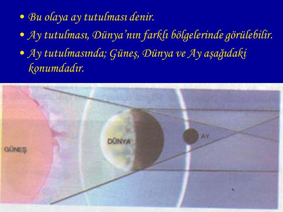 Bu olaya ay tutulması denir. Ay tutulması, Dünya'nın farklı bölgelerinde görülebilir. Ay tutulmasında; Güneş, Dünya ve Ay aşağıdaki konumdadır.