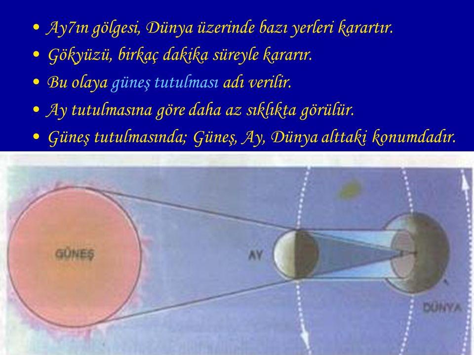 Ay7ın gölgesi, Dünya üzerinde bazı yerleri karartır. Gökyüzü, birkaç dakika süreyle kararır. Bu olaya güneş tutulması adı verilir. Ay tutulmasına göre