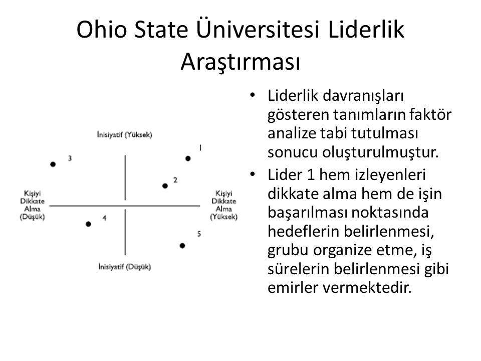 Ohio State Üniversitesi Liderlik Araştırması Liderlik davranışları gösteren tanımların faktör analize tabi tutulması sonucu oluşturulmuştur.