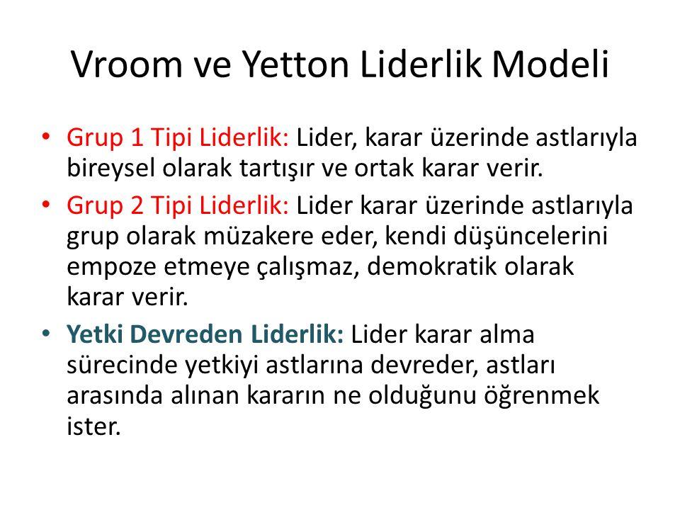Vroom ve Yetton Liderlik Modeli Grup 1 Tipi Liderlik: Lider, karar üzerinde astlarıyla bireysel olarak tartışır ve ortak karar verir.