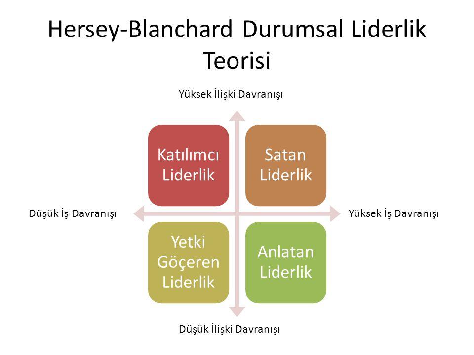 Hersey-Blanchard Durumsal Liderlik Teorisi Katılımcı Liderlik Satan Liderlik Yetki Göçeren Liderlik Anlatan Liderlik Yüksek İlişki Davranışı Düşük İlişki Davranışı Yüksek İş DavranışıDüşük İş Davranışı