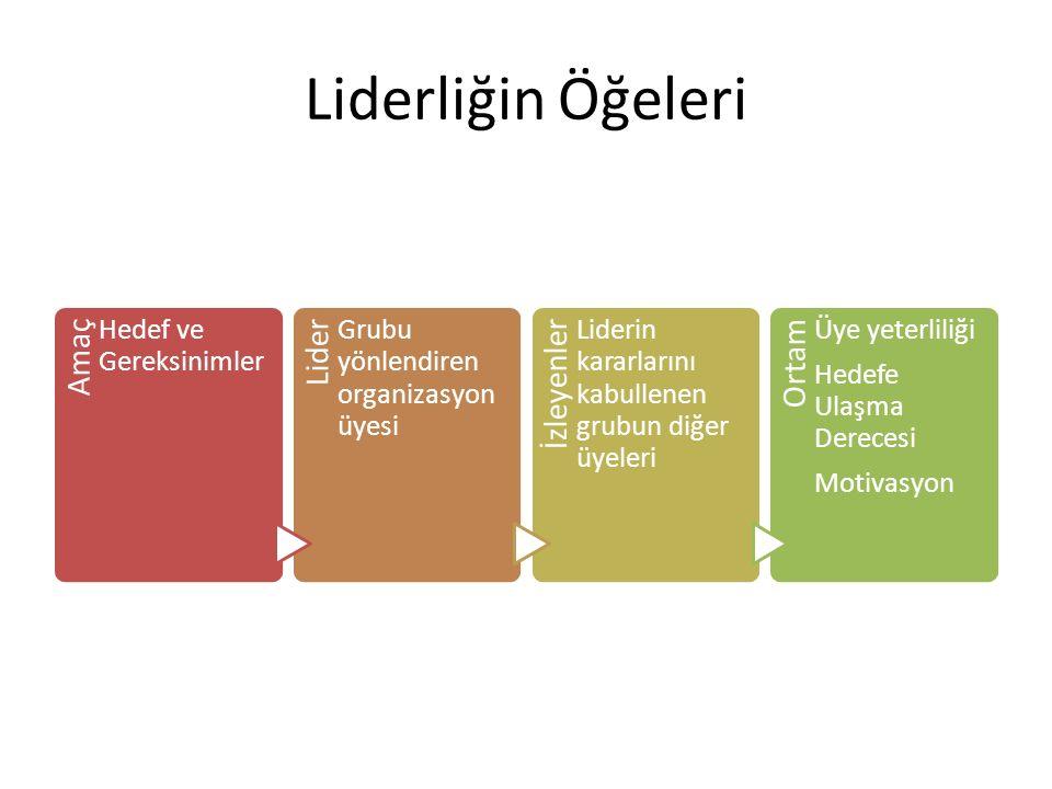 Özellikler Teorisi Liderin organizasyon içinde kabulü, organizasyonu yönlendirmesi bir takım özelliklere bağlıdır.