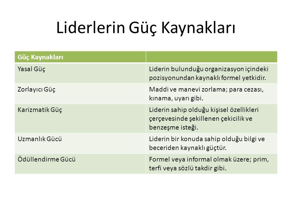Liderlik Tarzları Geleneksel Liderlik Tarzları Otokratik L.Katılımcı L.Liberal L.