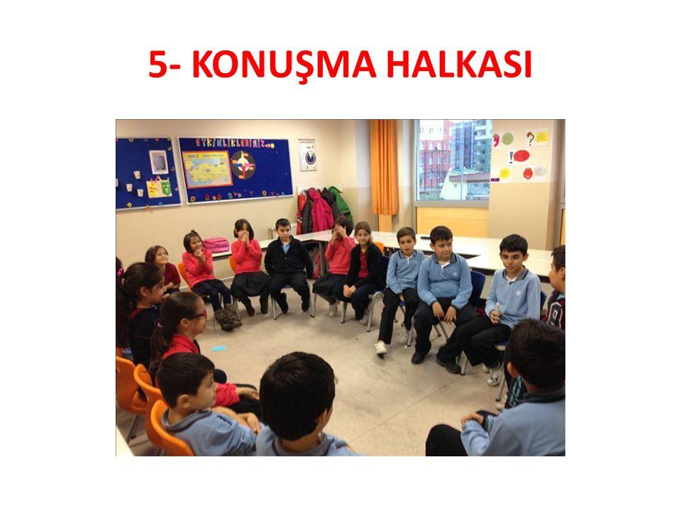 5- KONUŞMA HALKASI